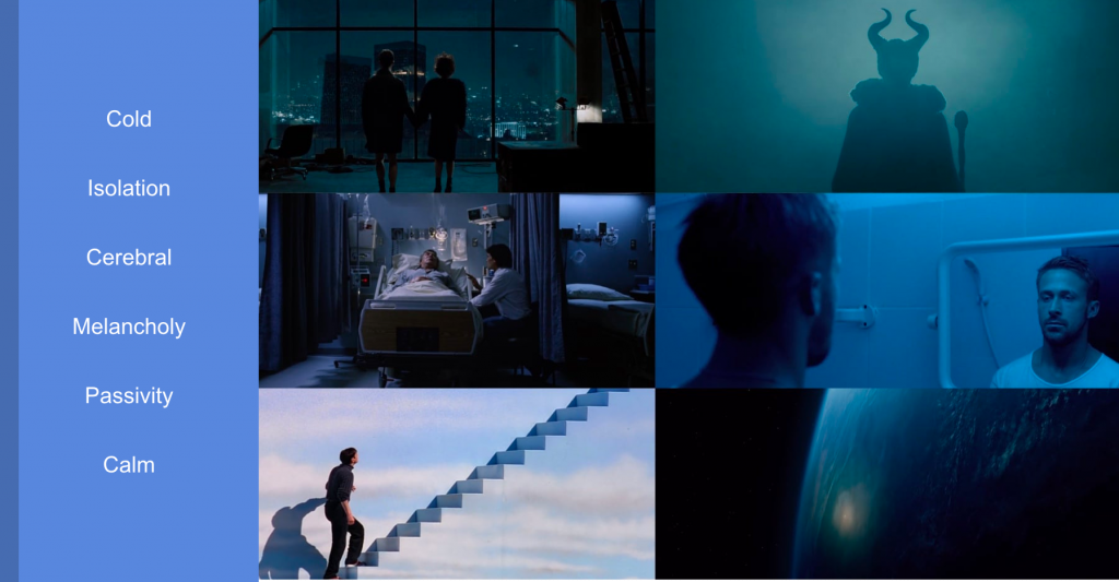 The use of blue in movies