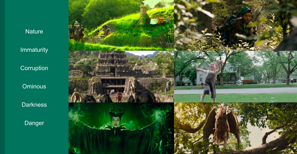 Green in movies